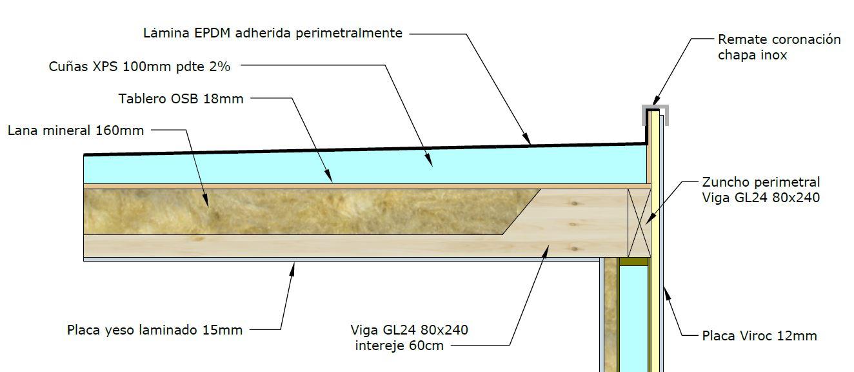 cubierta plana 2 1